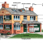 Plumbing and the Different Parts of a House